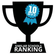 10 out of 10 similar schools ranking